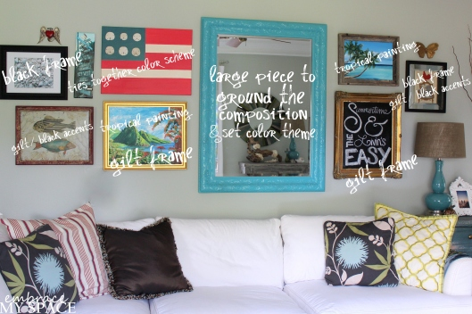 Embrace My Space: Gallery Wall